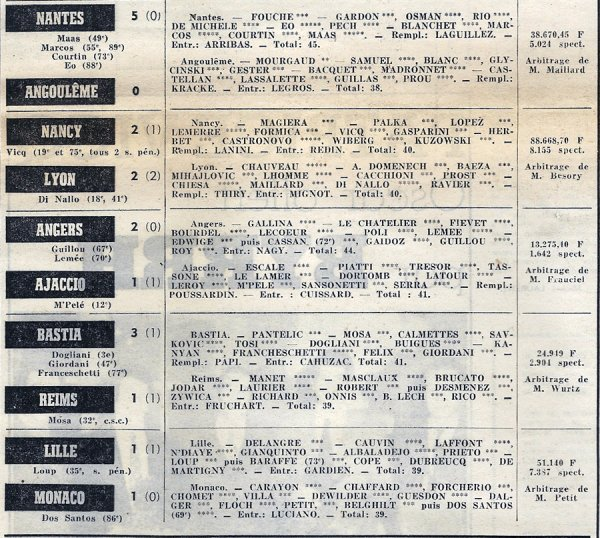 1971 D1 J24 BASTIA REIMS 3-1, le 13/02/1972