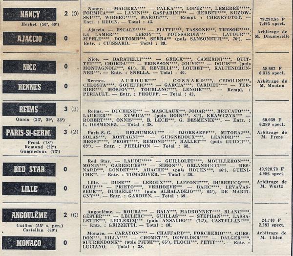 1971 D1 J30 REIMS PSG 3-3, le 01/04/1972