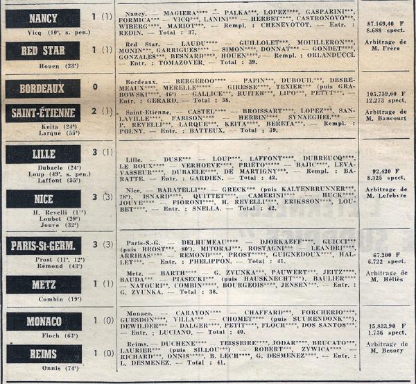 1971 D1 J31 MONACO REIMS 1-1, le 12/04/1972