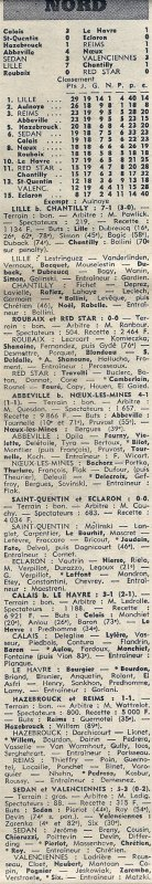 1971 D3 J20 HAZEBROUCK REIMS 1-1, le 06/02/1972