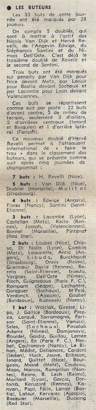 1972 D1 J05 NANCY REIMS 3-0, le 06/09/1972