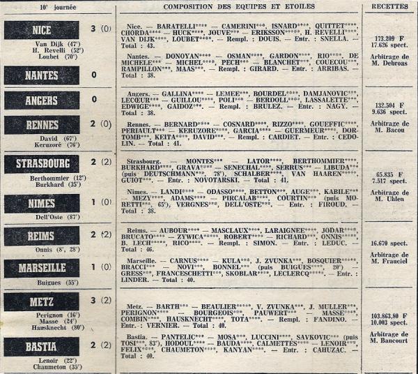 1972 D1 J10 REIMS MARSEILLE 2-1, le 07/10/1972