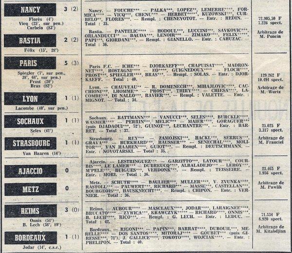 1972 D1 J19 REIMS BORDEAUX 3-1, le 17/12/1972