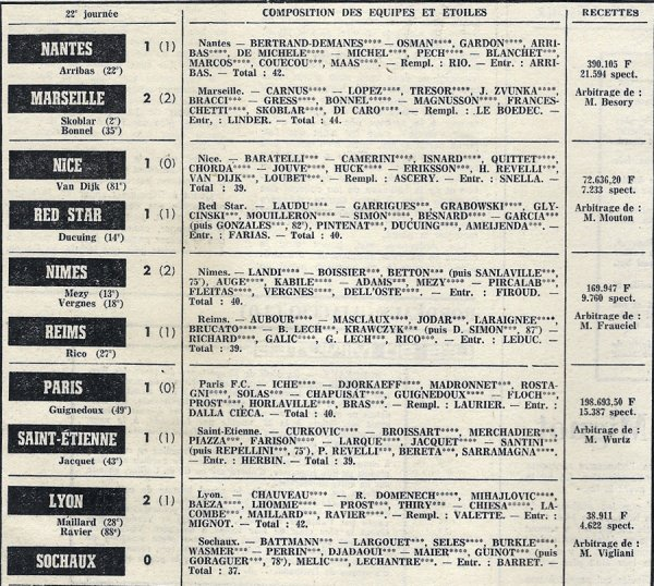 1972 D1 J22 NÎMES REIMS 2-1, le 21/01/1973