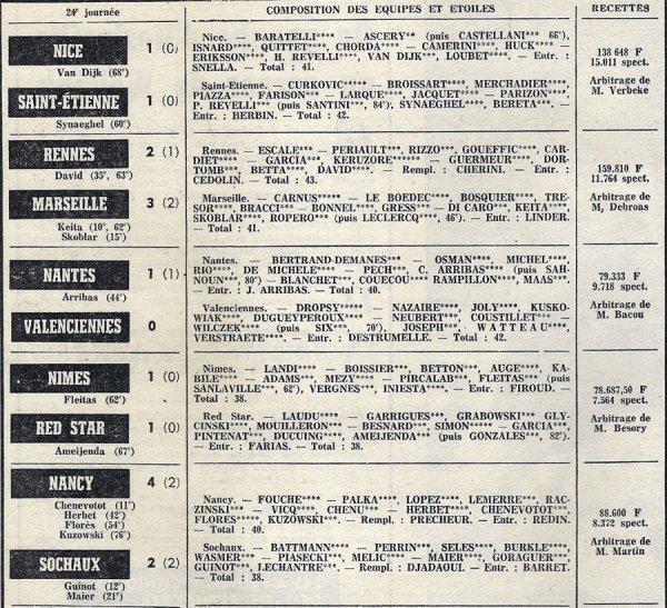 1972 D1 J24 BASTIA REIMS 1-1, le 11/02/1973
