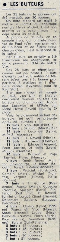 1972 D1 J26 PARIS FC REIMS 0-0, le 18/03/1973