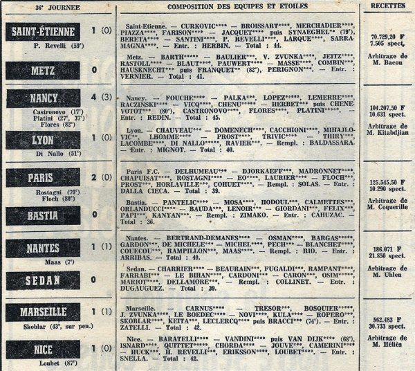 1972 D1 J36 REIMS ANGERS 3-2, le 12/05/1973