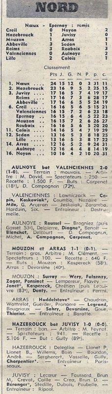 1972 D3 J16 REIMS ROUBAIX 3-3, le 14/01/1973