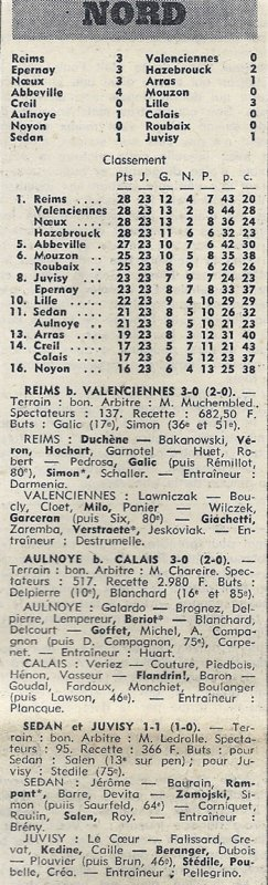1972 D3 J23 REIMS VALENCIENNES 3-0, le 25/03/1973