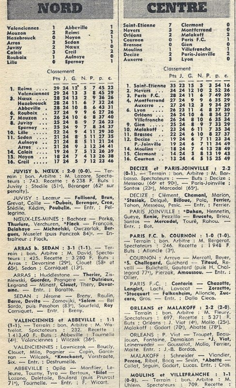 1972 D3 J24 MOUZON REIMS 0-2, le 01/04/1973