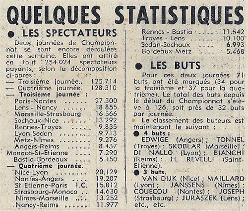 1973 D1 J04 NANCY REIMS 2-2, le 17/08/1973