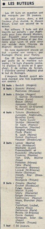 1973 D1 J08 NICE REIMS 3-0, le 22/09/1973
