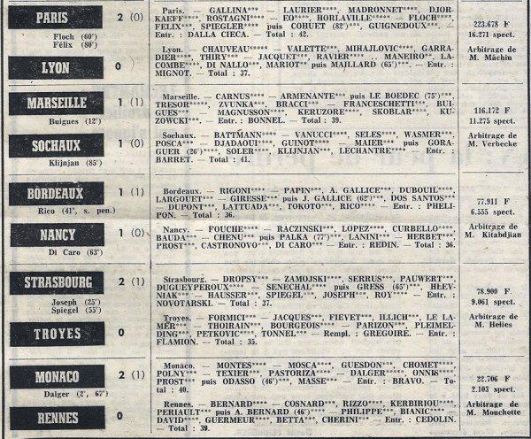 1973 D1 J13 REIMS NÎMES 1-0, le 30/10/1973