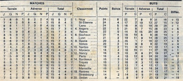 1973 D1 J15 REIMS LENS 3-1, le 10/11/1973