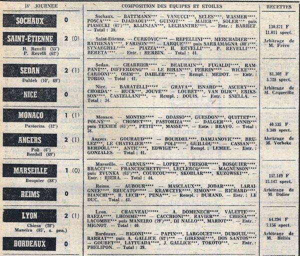 1973 D1 J18 MARSEILLE REIMS 1-0, le 09/12/1973