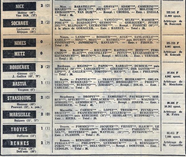 1973 D1 J21 REIMS ANGERS 4-2, le 06/01/1974