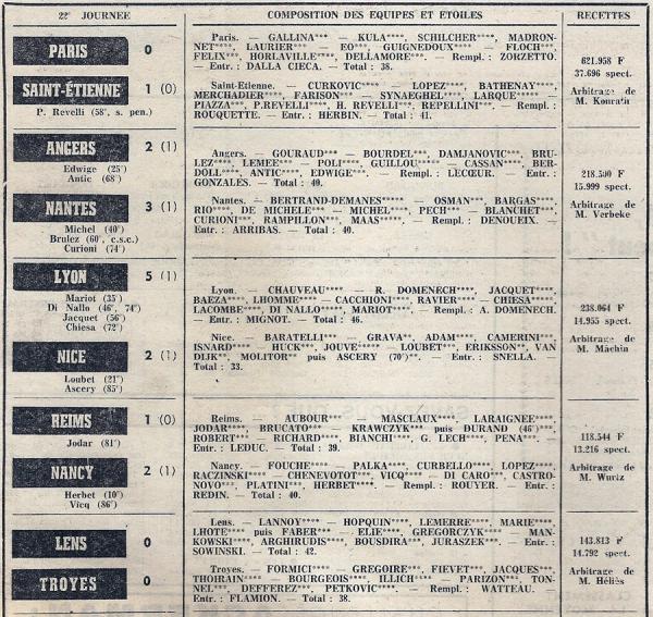 1973 D1 J22 REIMS NANCY 1-2, le 13/01/1974