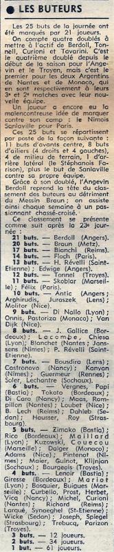 1973 D1 J23 NANTES REIMS 2-1, le 20/01/1974