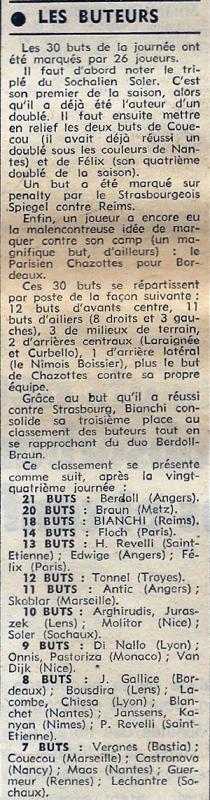 1973 D1 J24 REIMS STRASBOURG 3-2, le 27/01/1974