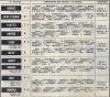 1973 D1 J29 BORDEAUX REIMS 3-0, le 16/03/1974
