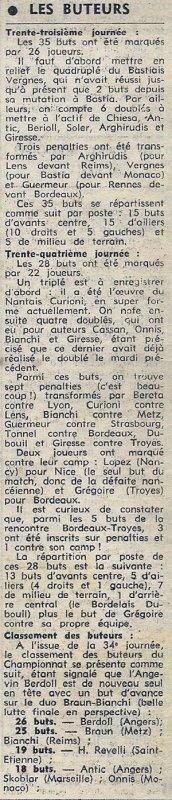 1973 D1 J34 REIMS METZ 4-0, le 19/04/1974