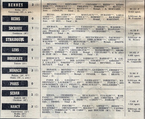 1973 D1 J37 RENNES REIMS 2-0, le 22/05/1974