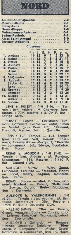 1973 D3 J12 MOUZON REIMS 0-1, le 11/11/1973