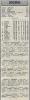 1973 D3 J21 SEDAN REIMS 3-2, le 17/02/1974