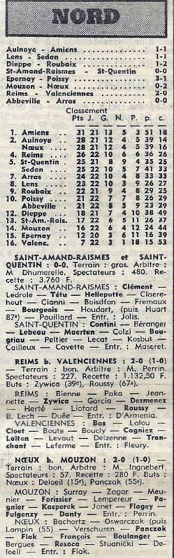 1973 D3 J22 REIMS VALENCIENNES 2-0, le 24/02/1974