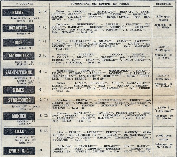 1974 D1 J04 REIMS BORDEAUX 2-1, le 16/08/1974