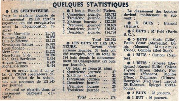 1974 D1 J06 REIMS MARSEILLE 4-3, le 27/08/1974