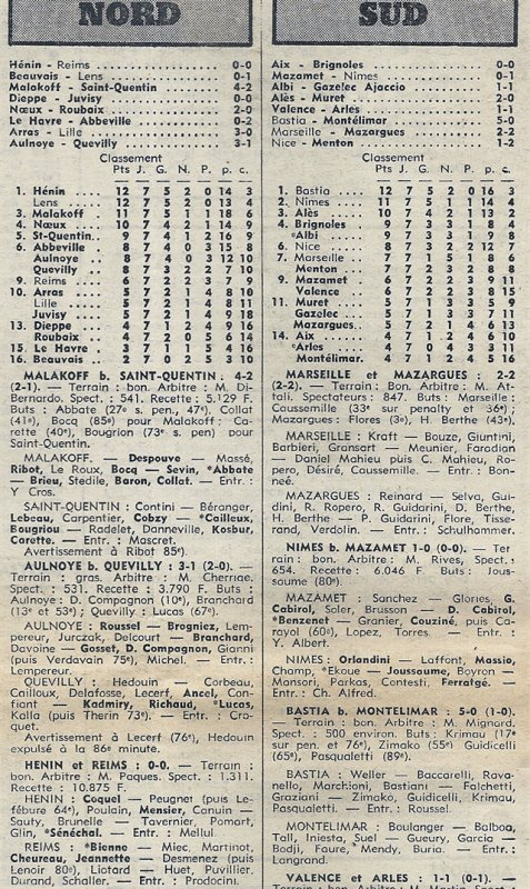 1974 D3 J07 HENIN-BEAUMONT REIMS 0-0, le 13/10/1974