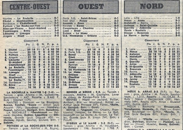 1974 D3 J18 MALAKOFF REIMS 5-1, le 26/01/1975