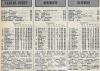1974 D3 J27 SAINT-QUENTIN REIMS 2-2, le 13/04/1975