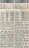 1974 D3 J30 REIMS QUEVILLY 1-1, le 04/05/1975