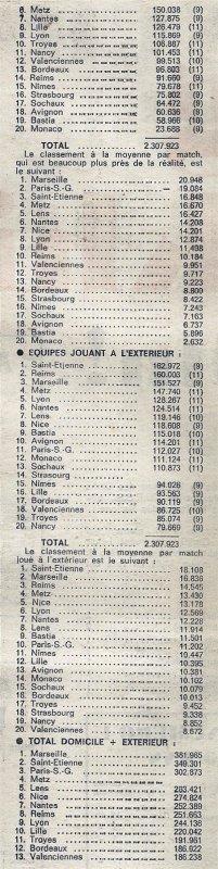 1975 D1 BILAN D1 à la TREVE, le 31/12/1975