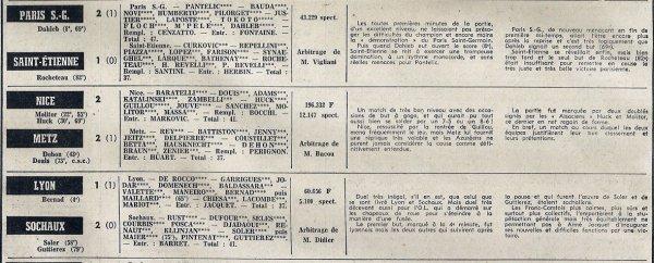 1975 D1 J24 BORDEAUX REIMS 2-3, le 15/02/1976