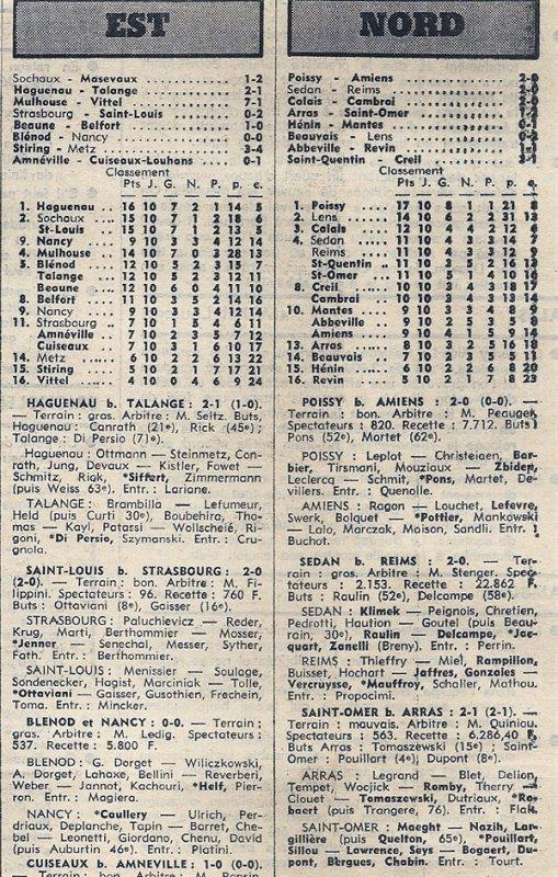 1976 D3 J10 SEDAN REIMS 2-0, le 31/10/1976
