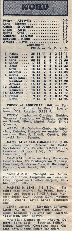 1976 D3 J16 REIMS CREIL 0-1, le 09/01/1977