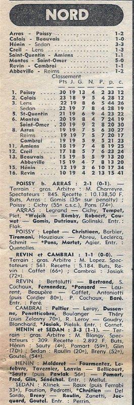 1976 D3 J19 ABBEVILLE REIMS 1-2, le 06/02/1977