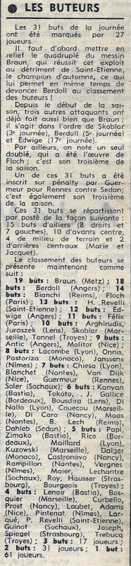 1973 D1 J20 PARIS FC REIMS 3-0, le 23/12/1973