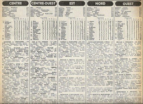 1977 D3 J07 SAINT-OMER REIMS 2-0, le 02/10/1977
