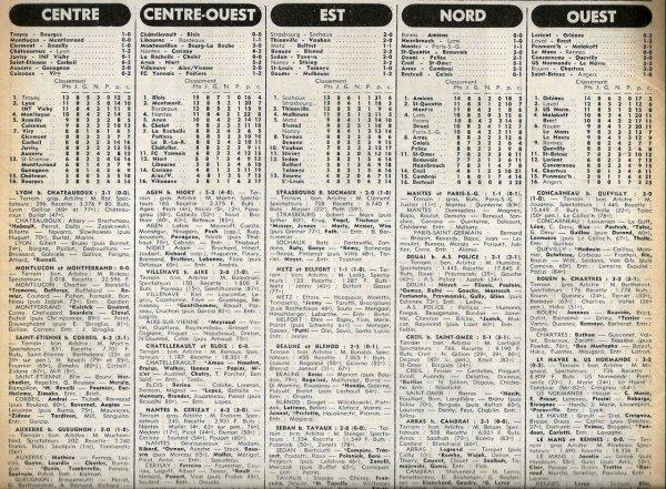 1977 D3 J08 REIMS AMIENS 0-0, le 09/10/1977