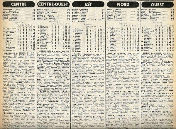 1977 D3 J09 PSG REIMS 1-0, le 16/10/1977