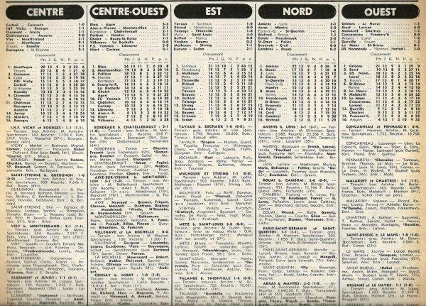 1977 D3 J13 BRETEUIL REIMS 1-1, le 20/11/1977