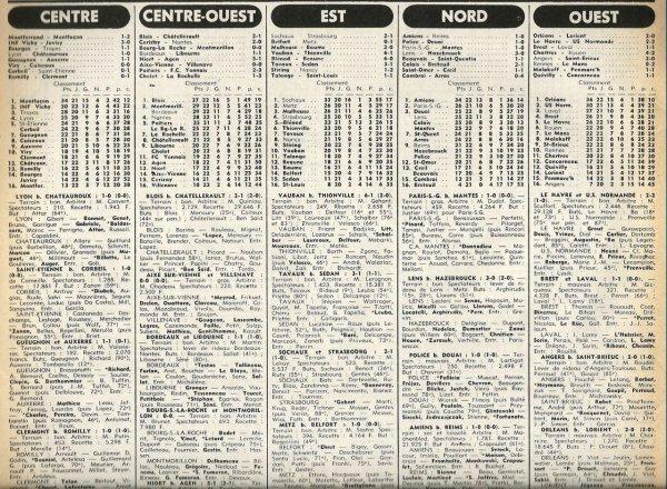 1977 D3 J22 AMIENS REIMS 1-0, le 12/03/1978