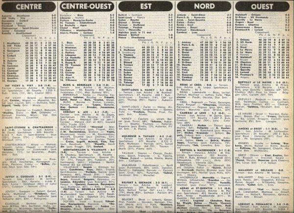 1977 D3 J30 REIMS CREIL 0-0, le 14/05/1978