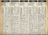 1978 D3 J21 REIMS ARRAS 1-1, le 04/03/1979