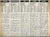 1978 D3 J22 CREIL REIMS 2-0, le 11/03/1979