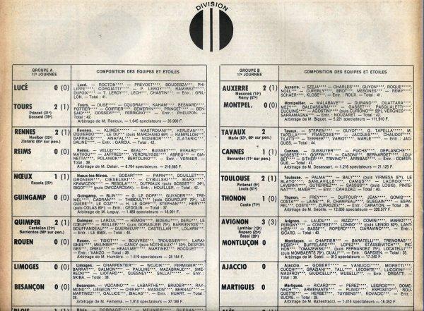 1979 D2A J17 RENNES REIMS 2-0,le 24/11/1979